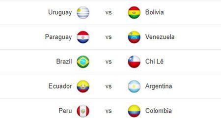 Sau luot 16 vong loai World Cup Nam My: Bat ngo mang ten Peru - Anh 6