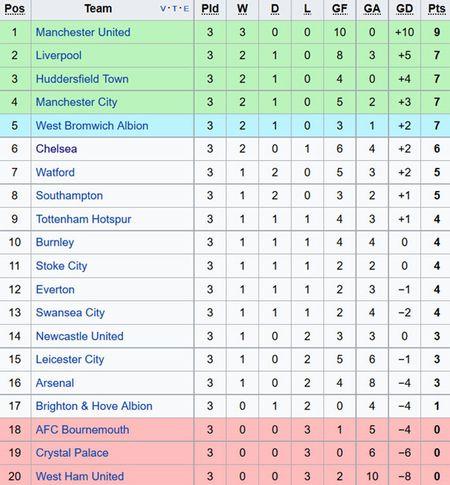 Tan binh cua Chelsea san sang ra mat o Premier League - Anh 9