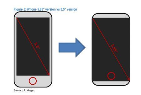 Tat tat nhung tin don ve iPhone X – vu khi bi an moi cua Apple - Anh 4