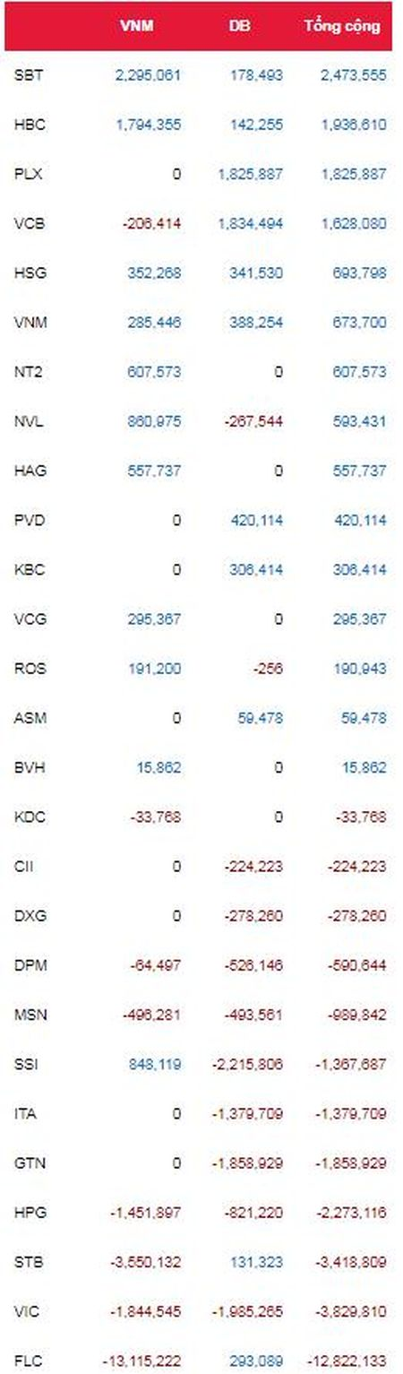 SSI Retail Research: SBT co the duoc hai quy ETF mua vao 2,5 trieu CP - Anh 3