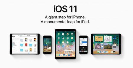 iOS 11 se dac biet danh cho iPad - Anh 1