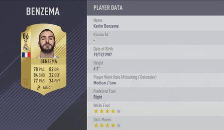10 cau thu Real co chi so cao nhat trong FIFA 18 gom nhung ai? - Anh 4