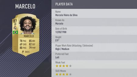 10 cau thu Real co chi so cao nhat trong FIFA 18 gom nhung ai? - Anh 6