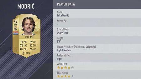 10 cau thu Real co chi so cao nhat trong FIFA 18 gom nhung ai? - Anh 8