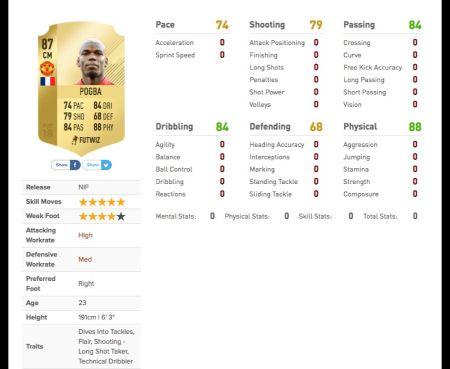 Chi so doi hinh MU trong FIFA 18 (P2): De Gea va Ibrahimovic cao nhat - Anh 12
