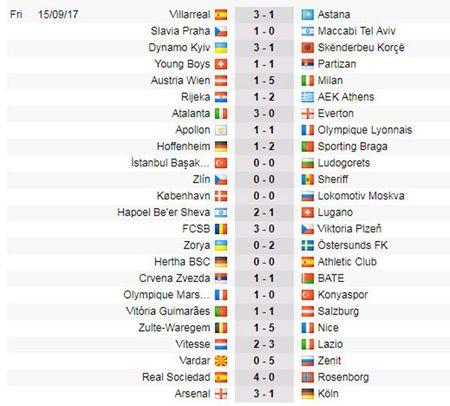 Tong hop Europa League: Lyon gay that vong; Serie A toan thang - Anh 3