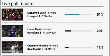 Salah danh bai ca Messi lan Ronaldo, UEFA dang dua? - Anh 2