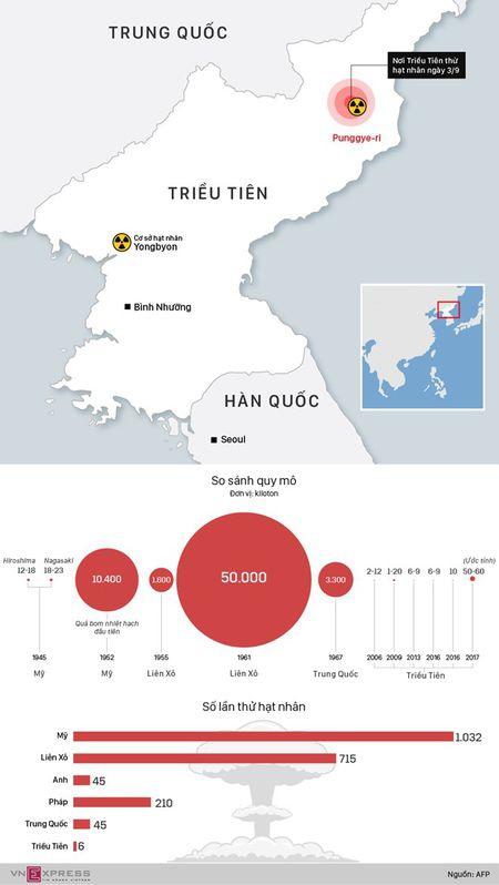 [Infographic] Lan thu hat nhan thu sau uy luc nhat cua Trieu Tien - Anh 1