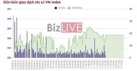 Chung khoan sang 15/9: ETFs da dan hanh dong, VN-Index do diem - Anh 1