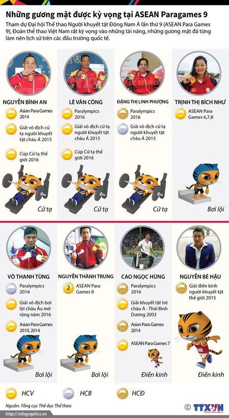 Nhung guong mat duoc ky vong tai ASEAN Paragames 9 - Anh 1
