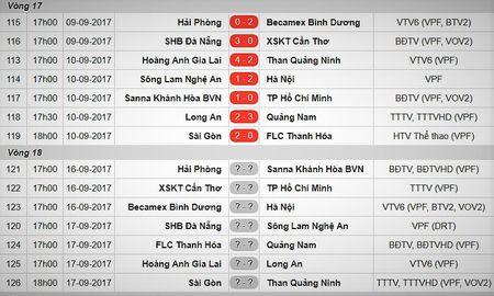 17h00 ngay 16/09: Becamex Binh Duong vs Ha Noi FC: Gia tri cua nhung 'ong vua' - Anh 4