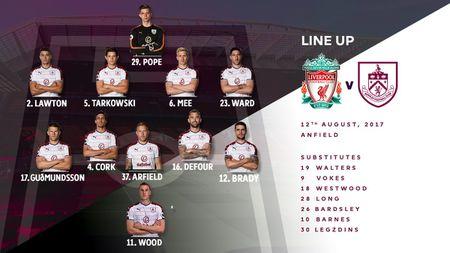 TRUC TIEP Liverpool 1-1 Burnley: Ket thuc - Anh 4