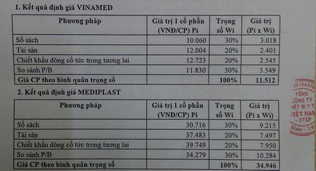 Giai thich cua Vinamed ve viec sap nhap Mediplast - Anh 2