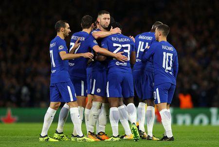 HLV Conte nho rat ky nhung tran Chelsea thua Arsenal - Anh 2