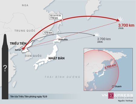 Kim Jong-un nam chat tay mung thu ten lua bay qua Nhat - Anh 8