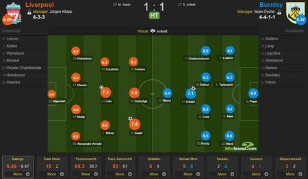Liverpool gay that vong, Man City thang dam Watford 6-0 - Anh 6