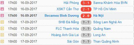 Ket qua V-League: Ha Noi nga dau; Hai Phong vuot bi cuc - Anh 2