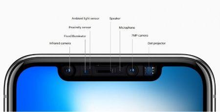 10 tinh nang hang dau cua nganh cong nghiep smartphone chi co tren iPhone X - Anh 3