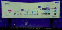 Mark Zuckerberg: Điện thoại thông minh sẽ sớm không còn tồn tại nữa