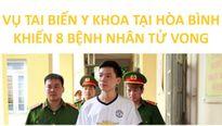 Kết quả điều tra: Bác sĩ Lương chưa biết chất lượng nguồn nước nhưng vẫn ra y lệnh