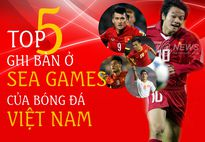 Văn Quyến là số 1 ở đấu trường SEA Games của bóng đá Việt Nam