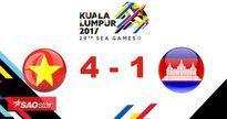 U22 Việt Nam thắng trận thứ 2 liên tiếp: Ngây ngất với Công Phượng