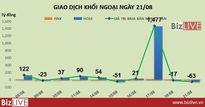 Phiên 21/8: Khối ngoại 'tranh thủ' chốt lời hơn 1 triệu cổ phiếu HPG