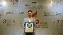 Thế Giới Di Động lọt top 50 công ty do Forbes châu Á bình chọn