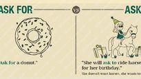Phân biệt những giới từ 'khó nhằn' trong tiếng Anh