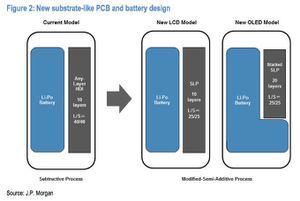 iPhone 9 có thể sử dụng pin chữ 'L' của LG