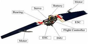 """Drone """"biến hình"""" từ máy bay lên thẳng thành phi cơ trong nháy mắt"""