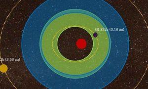 Thêm hành tinh mới giống Trái đất được tiên đoán gây sốt