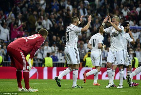 Can canh Real Madrid guc nga truoc Schalke ngay tai Bernabeu - Anh 9