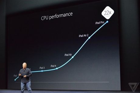 iPhone 6S va 6S Plus xuat hien, them phien ban mau hong - Anh 36