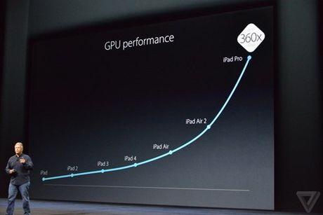 iPhone 6S va 6S Plus xuat hien, them phien ban mau hong - Anh 37