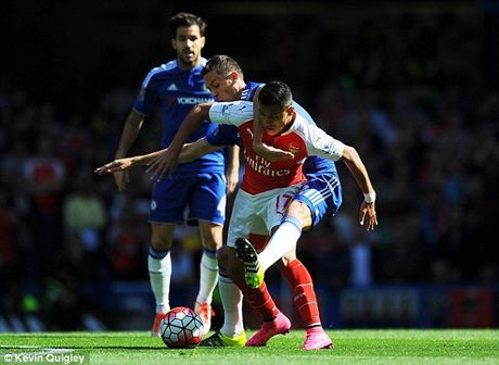Truc tiep Chelsea vs Arsenal: Arsenal bi duoi 2 nguoi, thua am uc derby London - Anh 5