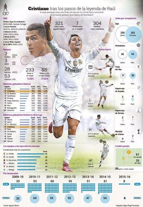 Real 1-0 Granada: Ronaldo chua the len ngoi so mot - Anh 15