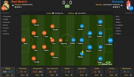 Real 1-0 Granada: Ronaldo chua the len ngoi so mot - Anh 5