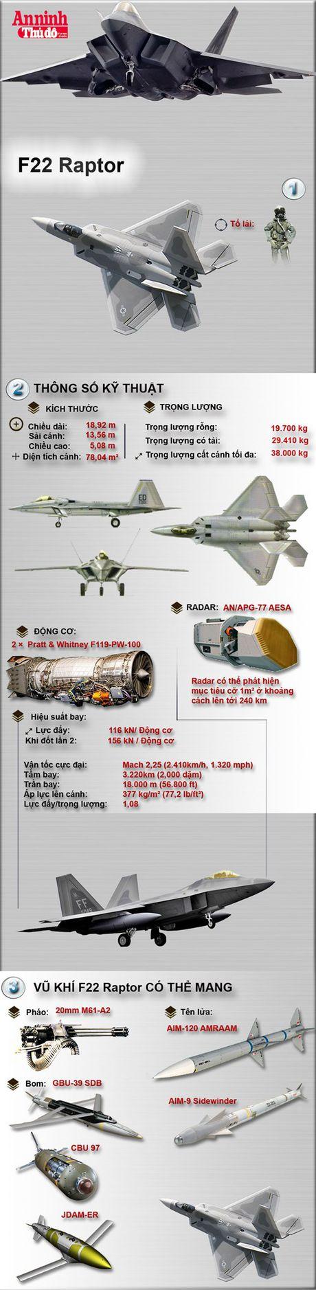 """Suc manh """"Chim an thit"""" F-22 Raptor My trien khai tai Nhat Ban - Anh 1"""