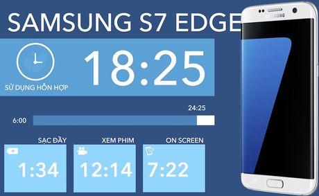 Samsung S7 Edge dat hon 18 tieng su dung hon hop - Anh 1