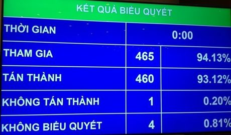 Ong Tran Dai Quang duoc bau lam Chu tich nuoc - Anh 2