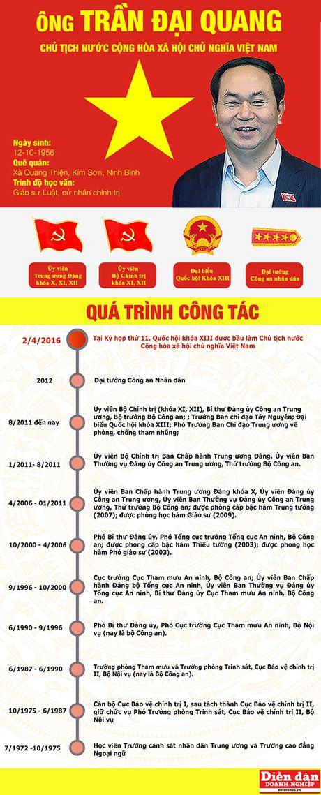 Tieu su Chu tich nuoc Tran Dai Quang - Anh 1