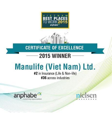Manulife Viet Nam dung top 2 nhung noi lam viec tot nhat nganh bao hiem - Anh 1