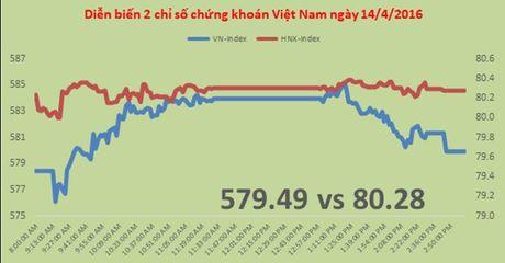 Chung khoan chieu 14/4: VN-Index chenh venh moc 580 diem, nhom dau khi gay that vong - Anh 1