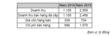 Bo Cong Thuong khong phat hien sai pham o Thien Ngoc Minh Uy - Anh 1