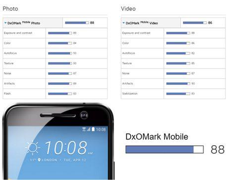Xiaomi Mi5 bi HTC 10 doat ngoi vuong 'smartphone manh nhat' chi sau 1 dem - Anh 4