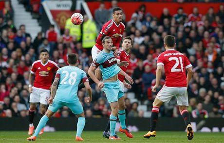 West Ham 0-0 Man Utd (H1): Fellaini, Lingard bo lo co hoi - Anh 3