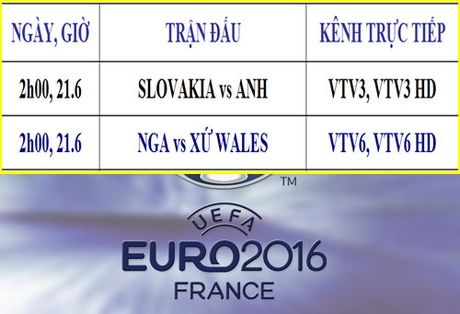 Lich thi dau, phat song truc tiep EURO 2016 ngay 20.6 - Anh 1