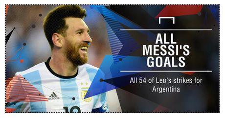 54 khoanh khac giup Messi sanh ngang 'vua doi bom' Batistuta (P1) - Anh 1