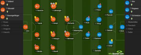 Hakan Calhanoglu toa sang, Dortmund nhan that bai thu hai trong mua giai - Anh 2